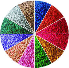 Hương cho các phẩm công nghiệp, gia dụng khác: Sơn, nhựa, nilon, cao su...